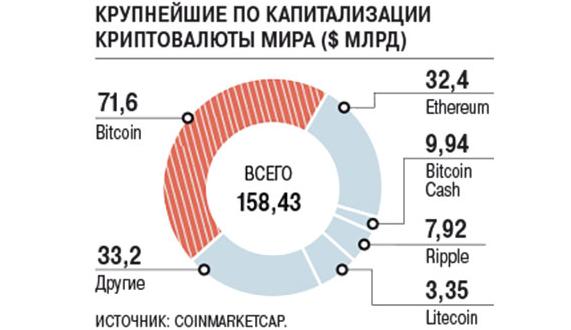 http://1ghs.ru/images/upload/валюта.png